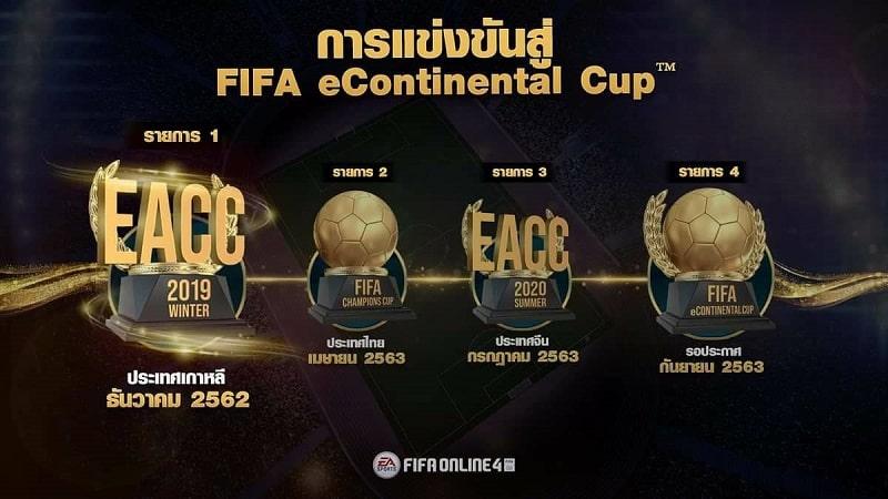 ชิงแชมป์โลก FIFA Online 4